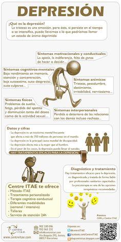 cosas que debemos saber de la depresion