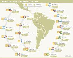 Colombia es octavo en capital humano, según Índice de Capital Humano