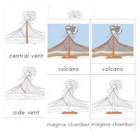 volcano nomenclature
