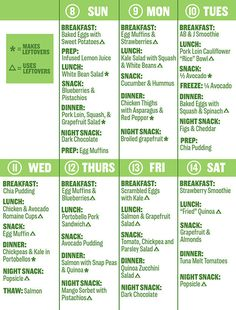 Clean Eating Diet Here's A Two-Week Clean Eating Challenge That's Actually Delicious - This is a delicious two-week meal plan that will teach you to cook and eat healthy, feel awesome, and stay that way. Just like last year's, but better. Clean Eating Meal Plan, Stop Eating, Eating Schedule, Clean Eating Grocery List, Eating Raw, Real Food Recipes, Diet Recipes, Healthy Recipes, Eat Healthy