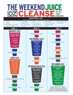 Dr. Oz JUICE cleanse - GRIT by Brit version - Enjoy!