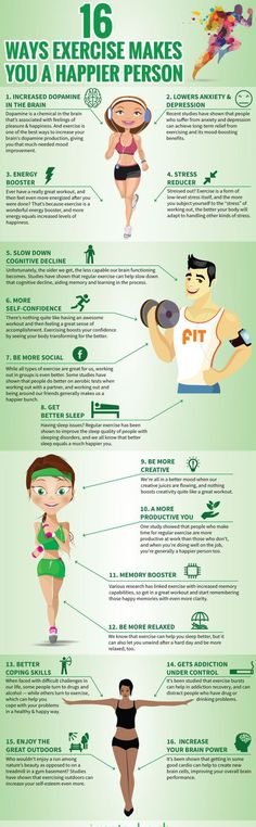 How Exercise Makes You A Happier Person ?   #HealthTip #HealthCare #HealthyLiving