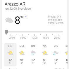 #ngiorno  #brrr se vi fa freddo  i #capispalla #caldi da #spazioliberofurs sono arrivati #passaciacciare