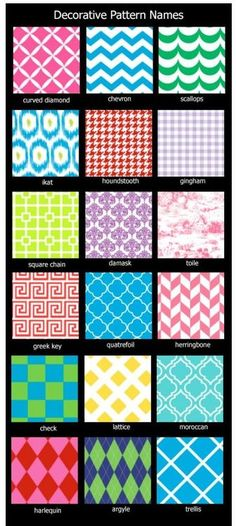 Decorative pattern names; the names of traditional pattern and fabric pattern repeats.  #terminology #chart