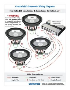 42 best m thanh images circuit diagram electronics projects rh pinterest com