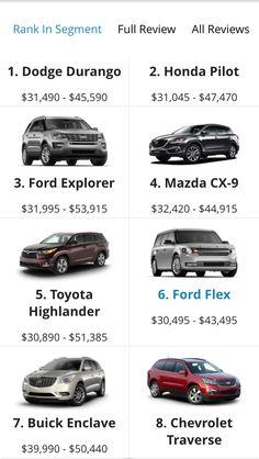 3rd row mid-size SUVs