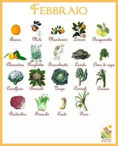 Febbraio Calendario Frutta e Verdura