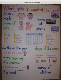 Capitalization Rules Anchor Chart + Titles (3rd grade)