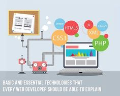 Main concern when thinking about the website is choosing best web development languages, most suitable for your website. Know that there is no single best language, in its place there are many options available