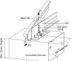 Image result for rafter to concrete wall connection