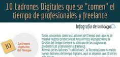 10 Ladrones Digitales que se Comen el Tiempo de Profesionales