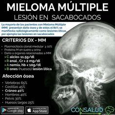 Medicine Notes, Medicine Student, Internal Medicine, Radiology Imaging, Medical Anatomy, Med Student, Best Cardio, Med School, Nursing