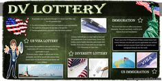 Visit this site http://www.usgreencardoffice.com/ for more information on DV Lottery. Many people desire to live permanently in USA but some of reasons they don't attain US Visa. For those aspiring people US Government conducts DV Lottery and the applicant who participates in this lottery rewarded as a Green card which allows a legal and permanent residency in United States.