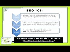 SEO or Search Engine Optimization is the practice of making your website attractive to search engines such as Google, Bing, Yahoo, etc.