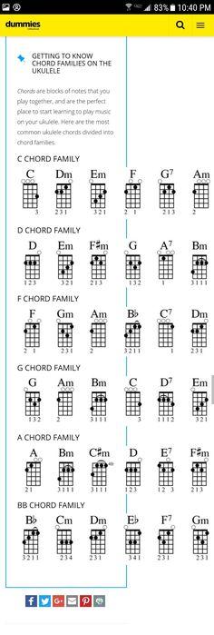 Ukulele Chord Families (ukulele for dummies) #Guitar