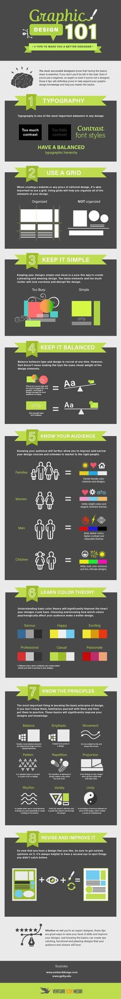 *Afbeelding: infografiek tips voor beginners.