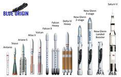Jeff Bezos' Blue Origin to take on SpaceX with supersized rocket New Glenn…
