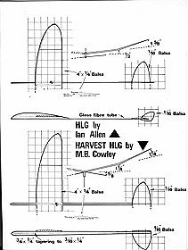 house of balsa max flyer mk.8 - Google Search
