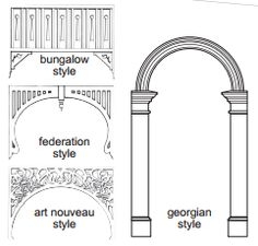 Decorating Your American Bungalow Style House Hallway Decorating, Home Reno, House Arch Design, Entry Hallway, Interior Renovation, Architectural Inspiration, Australian Homes, Edwardian House, Bungalow Renovation