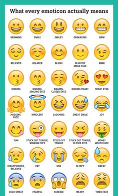 What every emoji emotion actually means picture 😍😇😫🙂😛😜😱