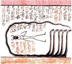 Мертвая телесная оболочка Бога, окруженная великим змеем «С-Множеством-Лиц». Шестой час ночи. Фрагмент росписи по мотивам «Книги Амдуат» из усыпальницы Тутмоса III.