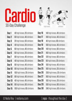 At Home Cardio Challenge- Everyone has a few minutes each day to do a little cardio.