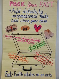 ELA Anchor Chart: pack your suitcase with details about a fact