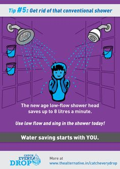 The colors used in this PSA work well together to create a balanced composition. The illustration is easy to understand and conveys the idea that conserving water can be fairly easy and not cumbersome. Save Our Water, Ways To Save Water, Save Water Pictures, Save Water Poster Drawing, Low Flow Shower Head, Water Saving Tips, Water Waste, Water Conservation, Shower Heads
