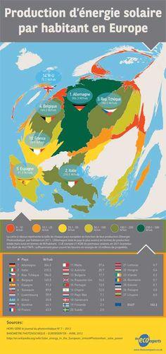 Infographie : la production d'énergie solaire par habitant en Europe > Solaire - Enerzine.com