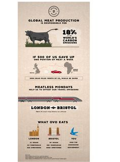 GLOBAL MEAT PRODUCTION [INFOGRAPHIC]