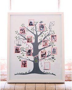 Family tree photo frame idea | eHow