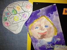 brain mapping Multiple Intelligences with self portrait