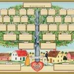 Free Family Tree Software to Create a Family Tree