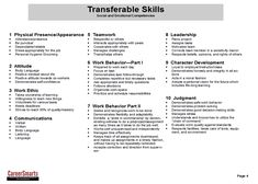 Resume Skills List Resume Skills And Ability  Officer Manager Resume Skills List