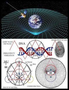 GRAVITY http://mashable.com/2015/03/15/einstein-relativity-theory-test/ rodin COIL