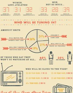 olympics infographic.