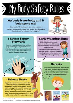 Body safety- free poster download. I love the wording here, especially the early warning signs. It helps kids recognize what those feelings mean.