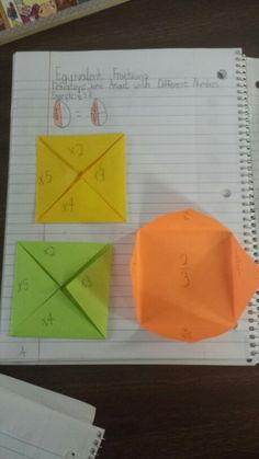 Equivalent fractions foldables