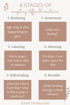 7 Ways to Practice Self-Compassion - self-care // self love - Gesundheit Motivacional Quotes, Coping Skills, Self Development, Self Improvement, Self Help, Self Care, Affirmations, How Are You Feeling, Positivity