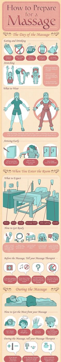 How to prepare for #massage..