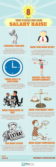 the etiquette of the good boss and a good employer Here's a look at what employers expect from you in the workplace with regards to technology, electronic devices, and more here' s a look although we all probably know what constitutes good etiquette while working with other people.