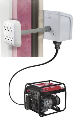 Generator Shed, Emergency Generator, Portable Generator, Home Electrical Wiring, Electrical Projects, Generator Transfer Switch, Light Switch Wiring, Diy Home Repair, Tiny House Cabin