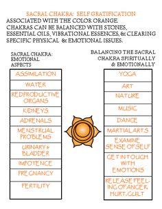 2 SACRAL chakra