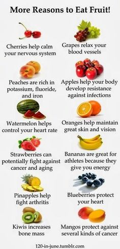 I mix these different fruits in the blender and make juice or smoothies better t