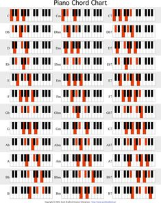 Spectacular How To Learn To Play Piano Chords. Ethereal How To Learn To Play Piano Chords. Guitar Chords Beginner, Learn Guitar Chords, Music Chords, Guitar Chord Chart, Guitar For Beginners, Guitar Songs, Ultimate Guitar Chords, Guitar Gifts, Ukulele