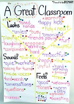 Teachers can build student social responsibility and encourage good behavior by creating a classroom contract using children's ideas about what a great classroom should be. Helpful anchor chart idea and FREE printable included! Classroom Contract, Social Contract, Responsive Classroom, Classroom Rules, Classroom Behavior, School Classroom, Classroom Management, Class Contract, Future Classroom