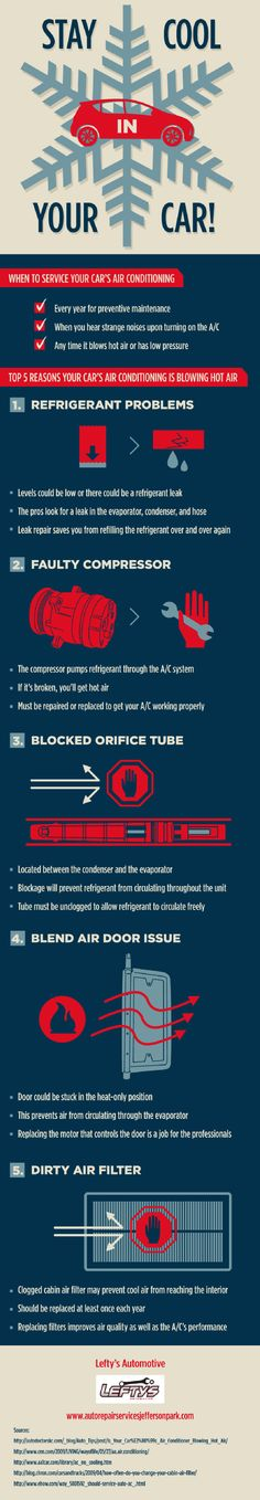 Blend air door issues are some of the most common causes of hot air coming from air conditioning systems. Find out what this means by clicking over to this infographic from an air conditioning repair specialist located in Chicago.