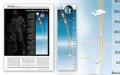 0389 Men's Journal – Parachute
