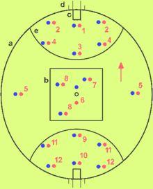 Football australien — Wikipédia