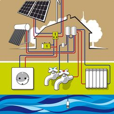 How to Size Solar Hot Water Systems - Renewable Energy - MOTHER EARTH NEWS